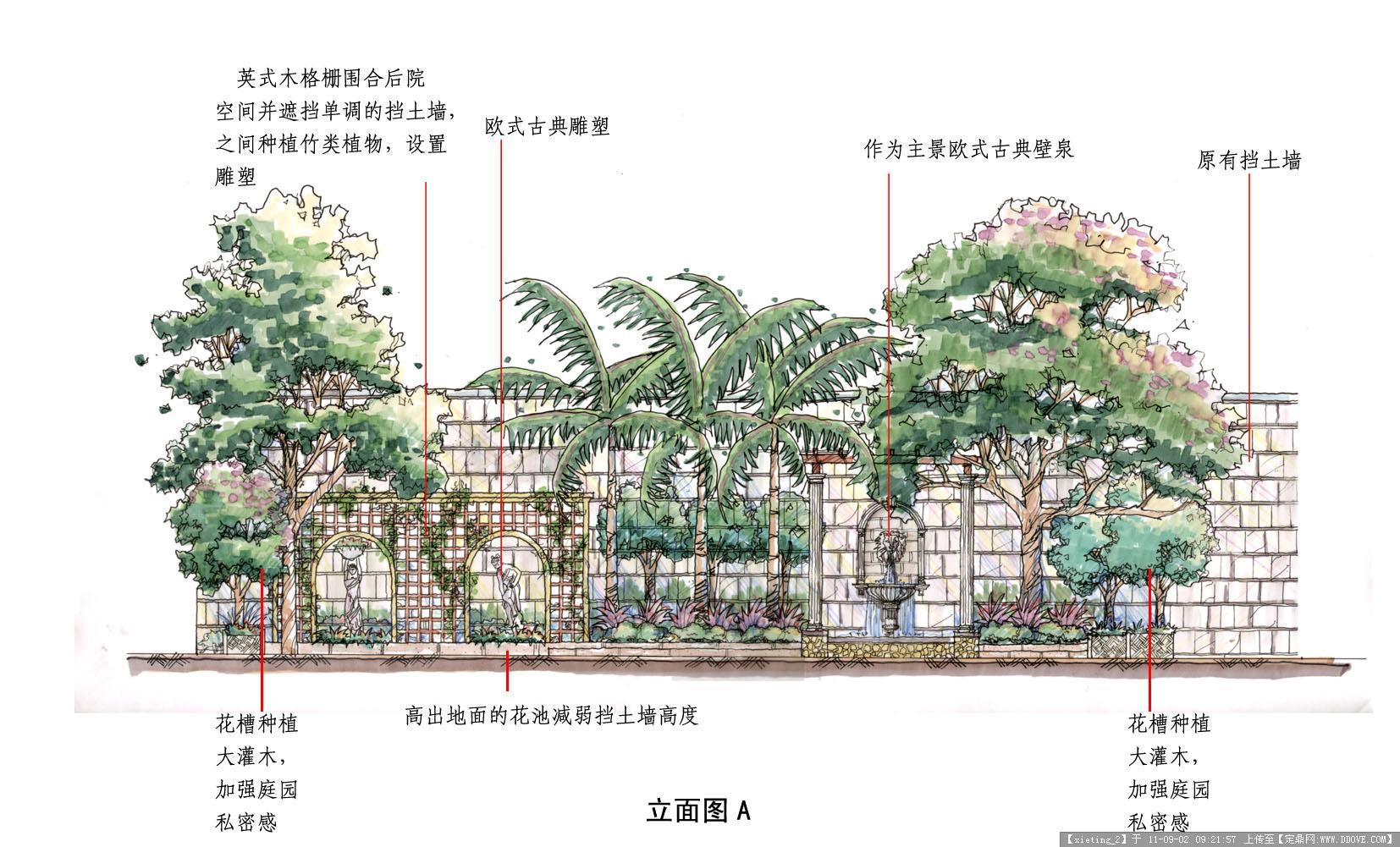 花园立面图手绘