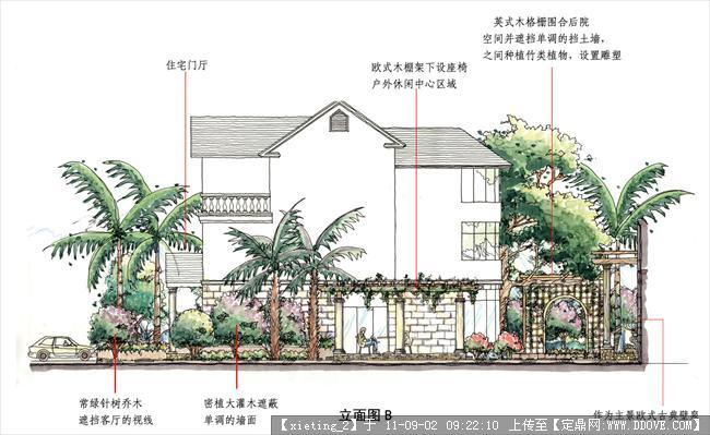 别墅花园景观设计方案