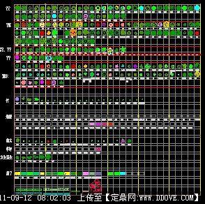 cad植物图例含分类
