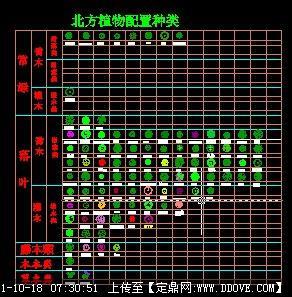 给水排水图例/建筑常用图例/常用图例