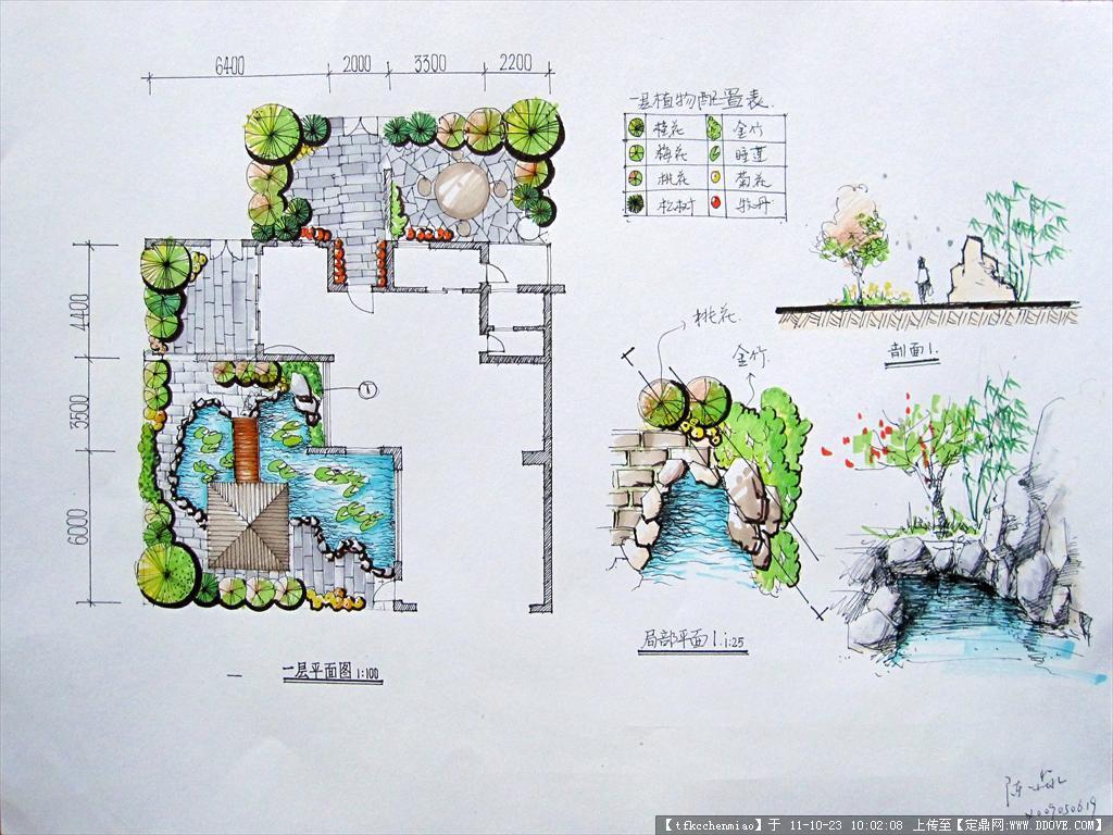 欧式庭院景观平面图