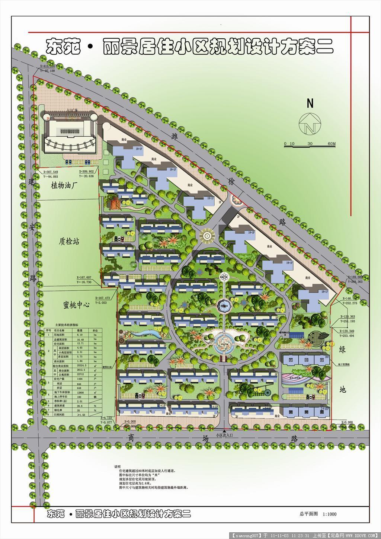居住区规划设计方案