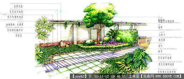 景观手绘图合集-中图-庭院景观5