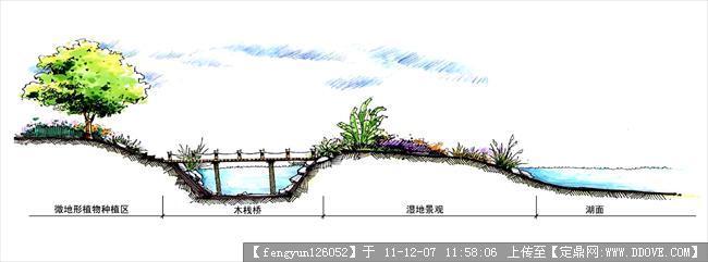 滨水景观手绘效果图