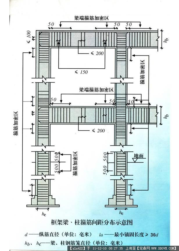 建筑结构知识的图片浏览,建筑其他相关,建筑设计施工
