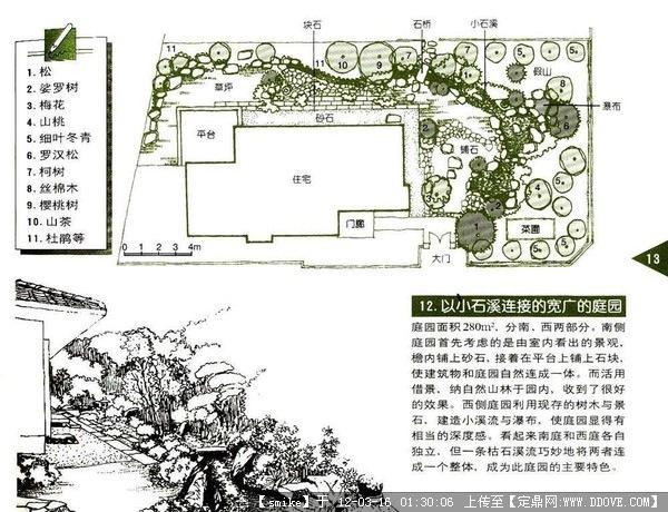 屋顶花园水景图手绘图