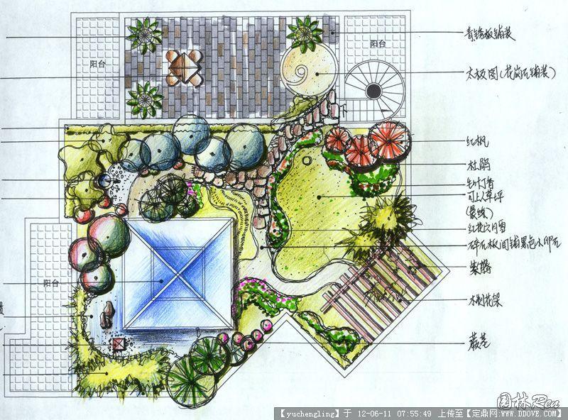 手绘园林景观的图片